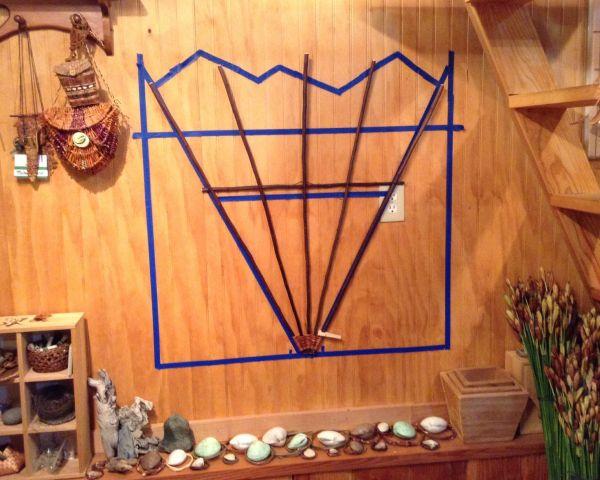 Setting up a Fan framework